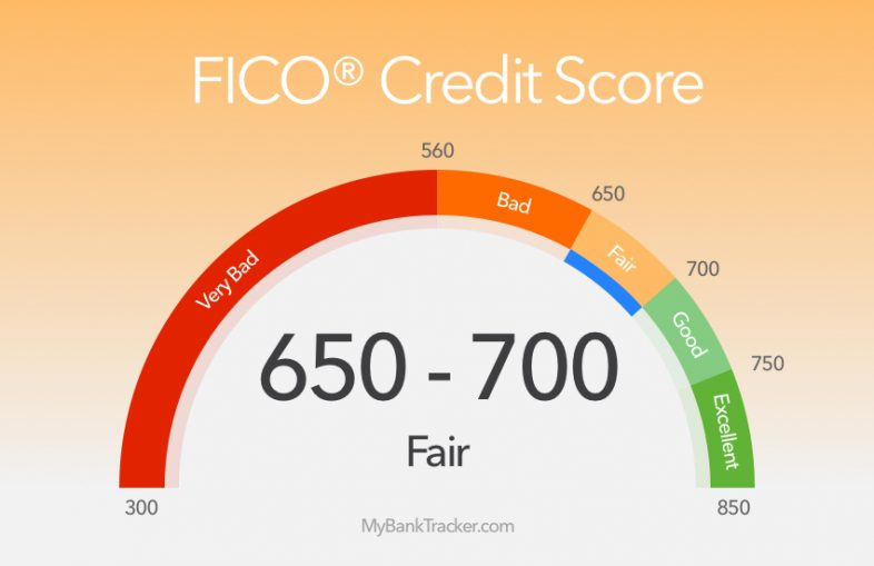 Credit Cards For Fair Credit >> 5 Top Credit Cards For Fair Credit Score Of 650 700