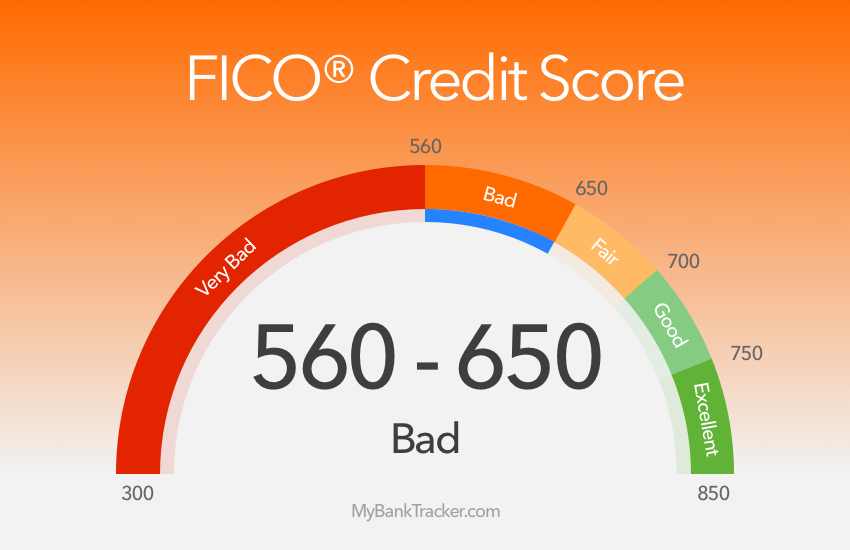 No Credit Check Credit Cards >> Best Credit Cards For A Bad Credit Score 560 649
