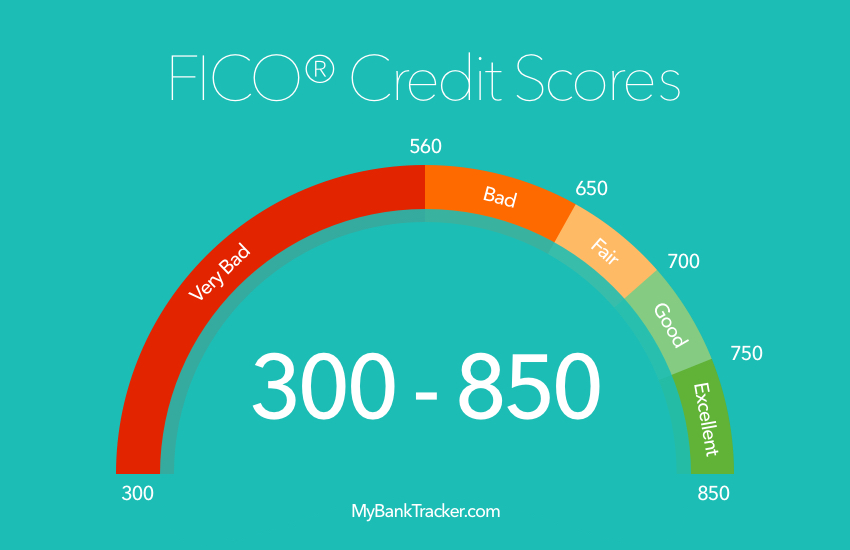 Credit Score Requirements For Credit Card Approval >> Victoria Secret Store Credit Card 2018 Review — Should You ...