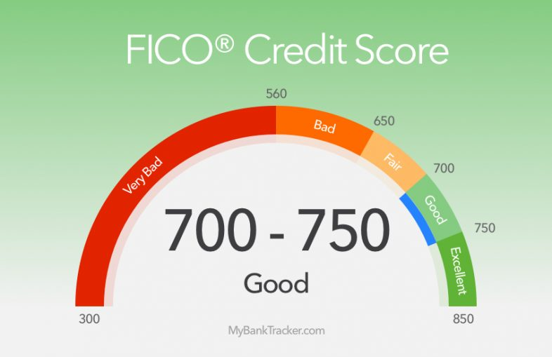 FICO Good Credit Score 700-750