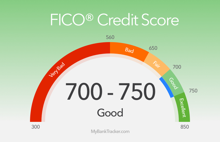 750 Credit Score >> What is a Good Credit Score Range?