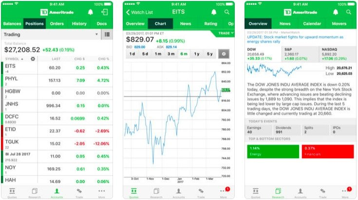 The Best Mobile Apps for Investing of 2019