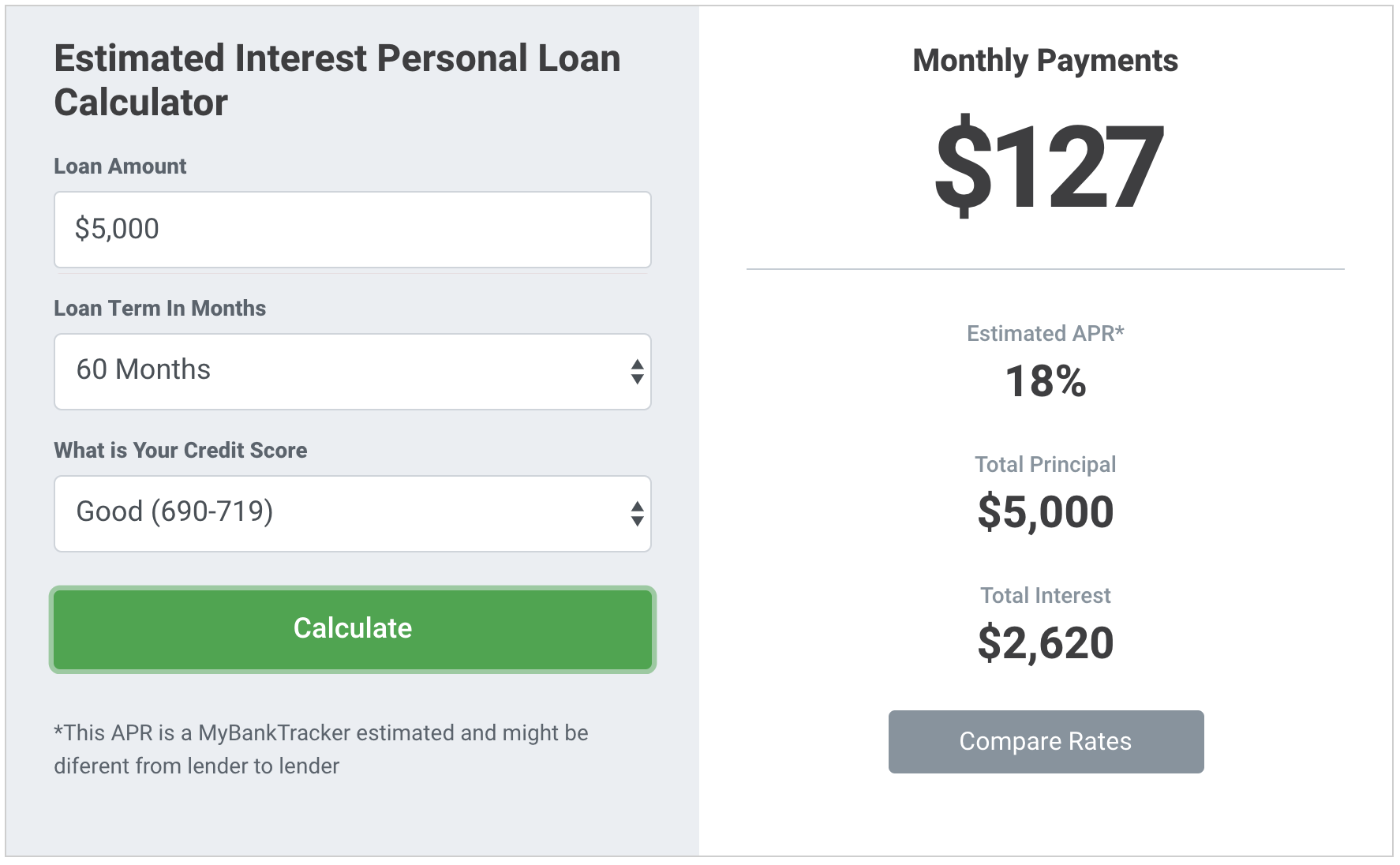 f37c5f5c816 Personal Loan Calculator — Estimate Your Monthly Payments